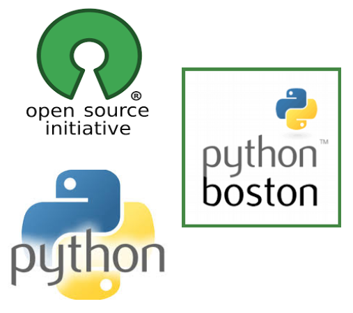 Open source electrophysiology in Python